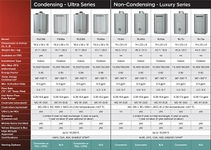 rianni-tankless-water-heaters